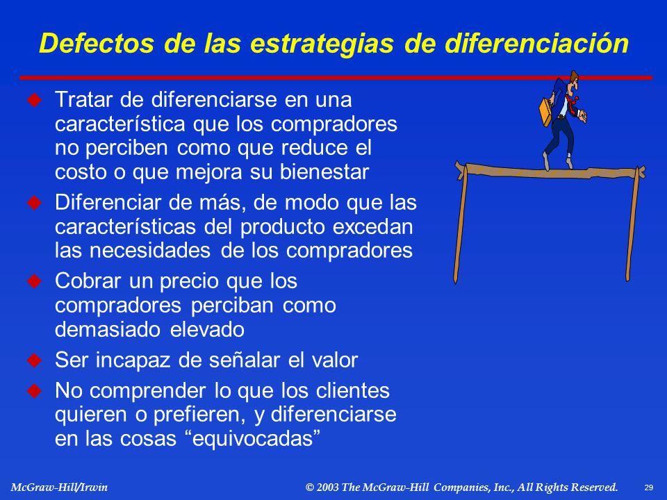Defectos de las estrategias de diferenciación