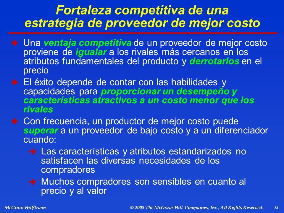 Fortaleza competitiva de una estrategia de proveedor de mejor costo