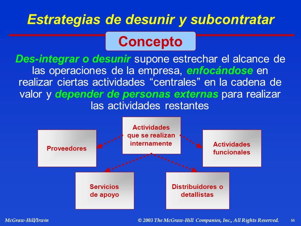Estrategias de desunir y subcontratar