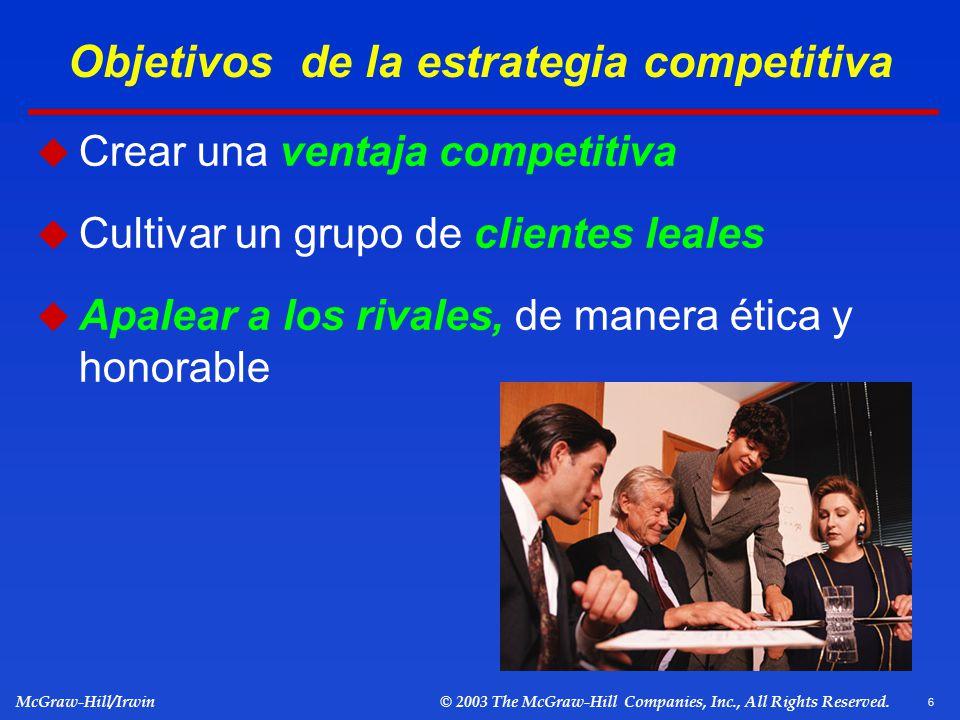Objetivos de la estrategia competitiva