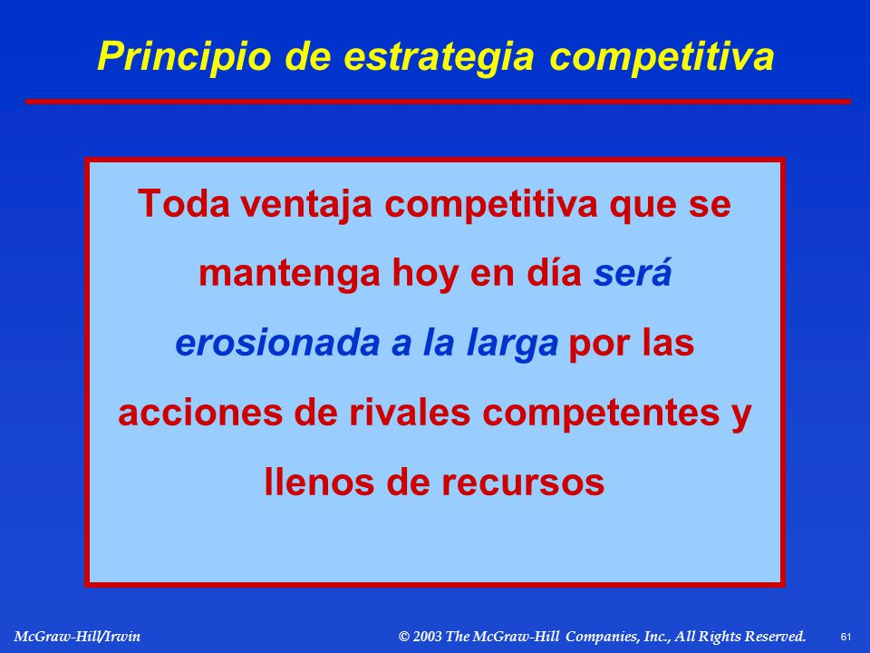 Principio de estrategia competitiva