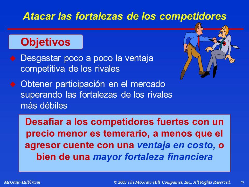 Atacar las fortalezas de los competidores