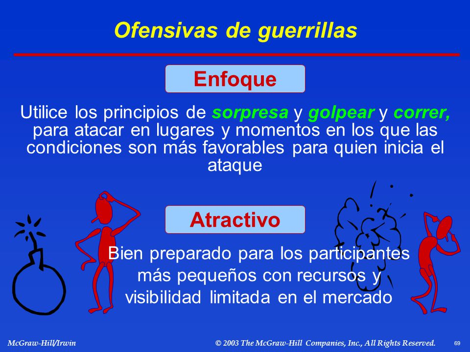Ofensivas de guerrillas