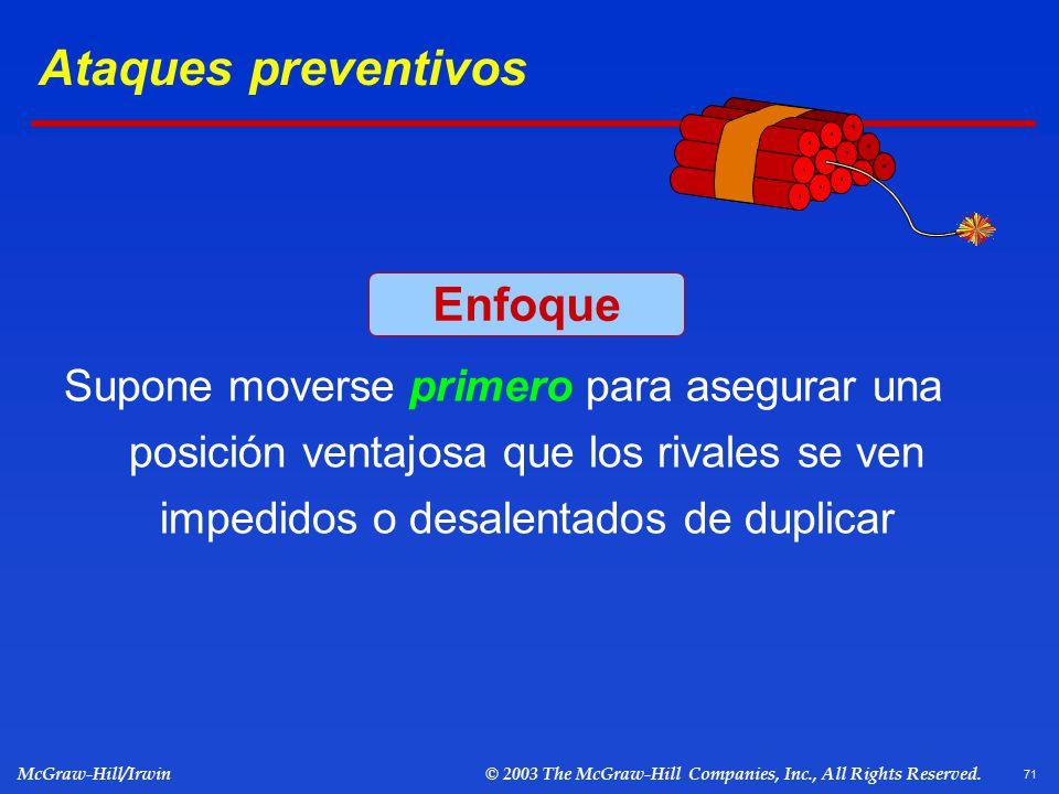 Ataques preventivos Enfoque