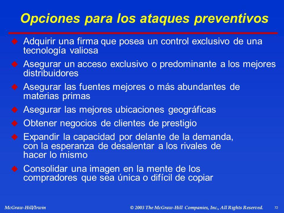 Opciones para los ataques preventivos