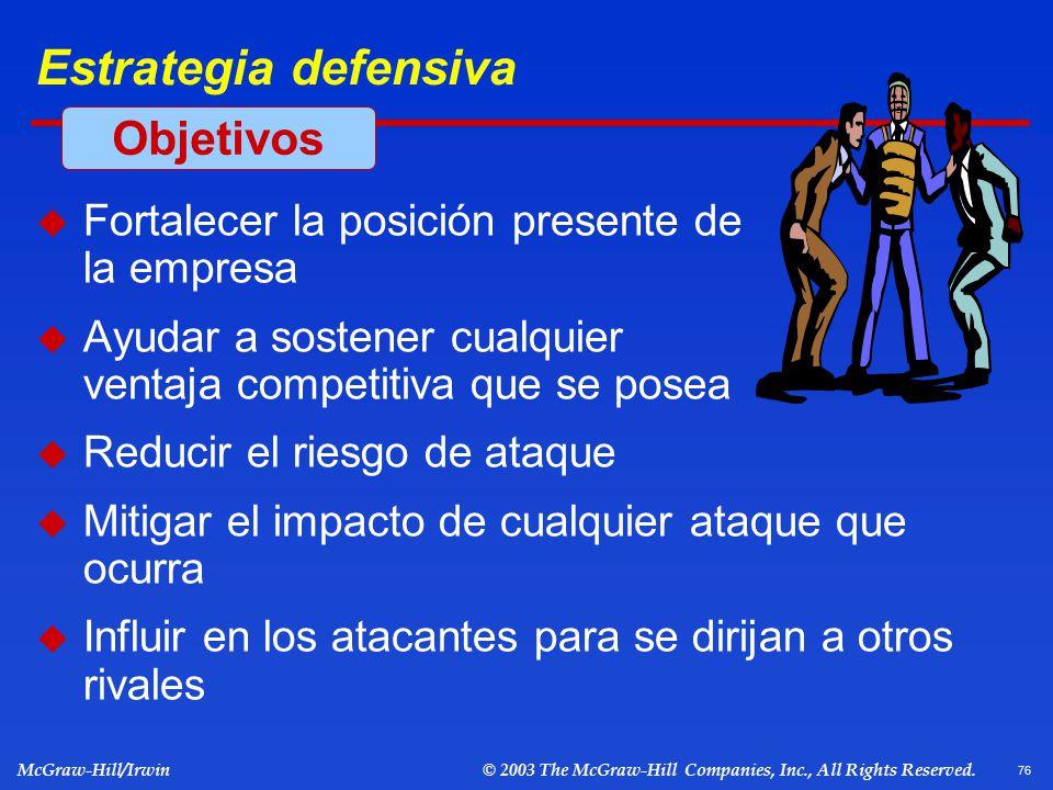 Estrategia defensiva Objetivos
