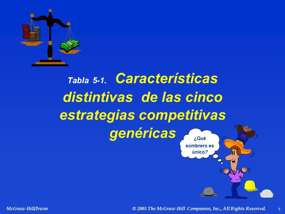 Tabla 5-1. Características distintivas de las cinco estrategias competitivas genéricas