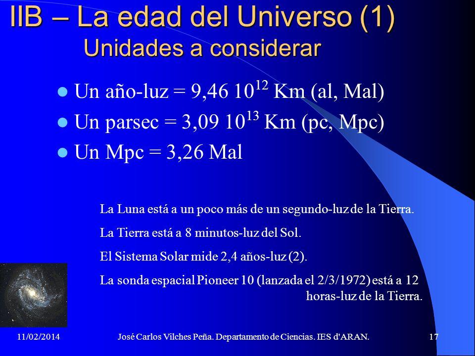 IIB – La edad del Universo (1) Unidades a considerar