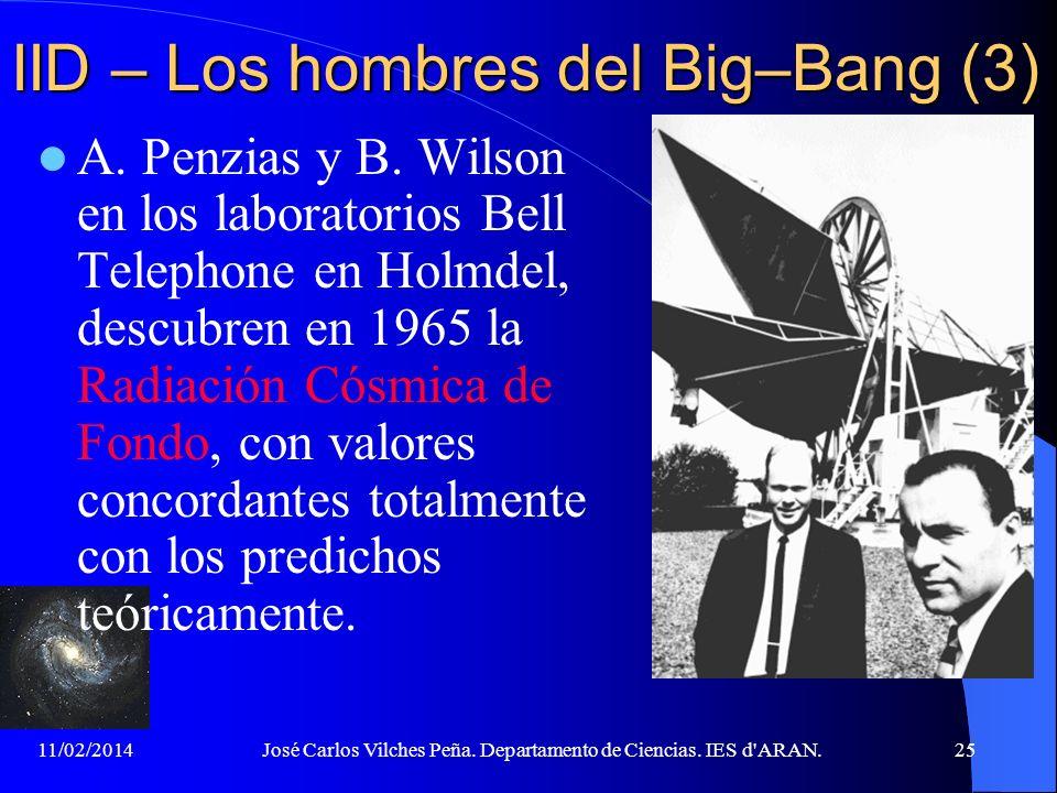 IID – Los hombres del Big–Bang (3)