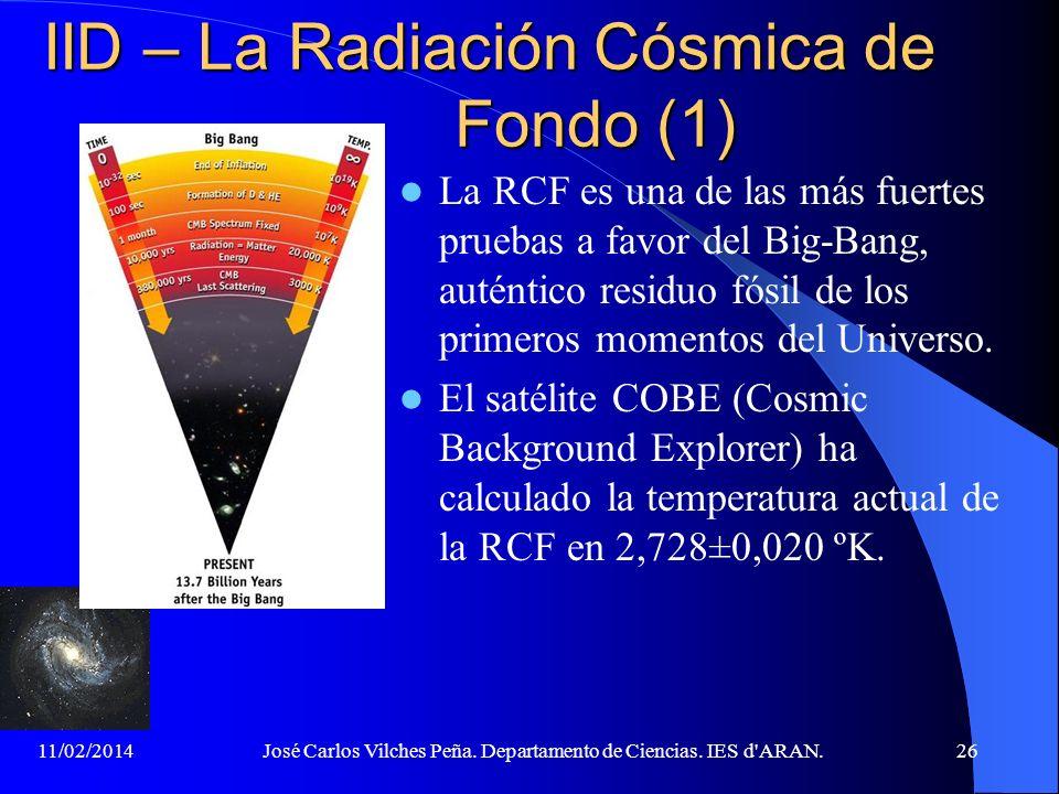 IID – La Radiación Cósmica de Fondo (1)