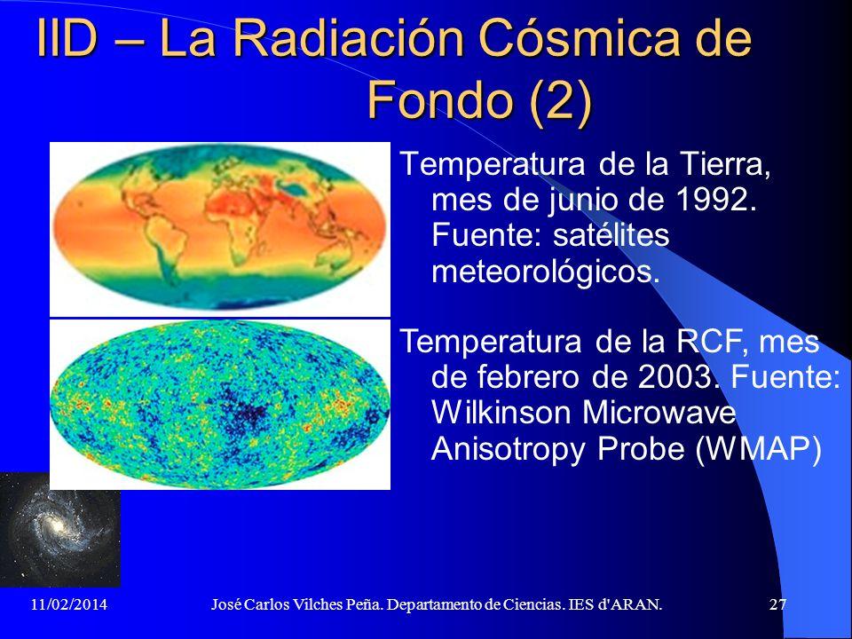 IID – La Radiación Cósmica de Fondo (2)