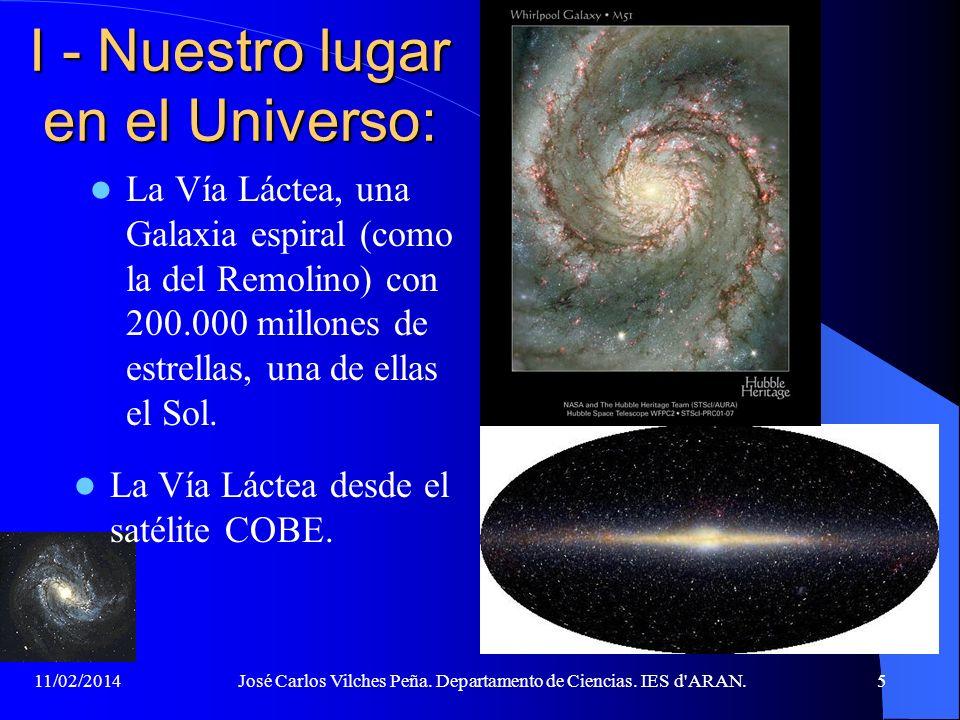 I - Nuestro lugar en el Universo:
