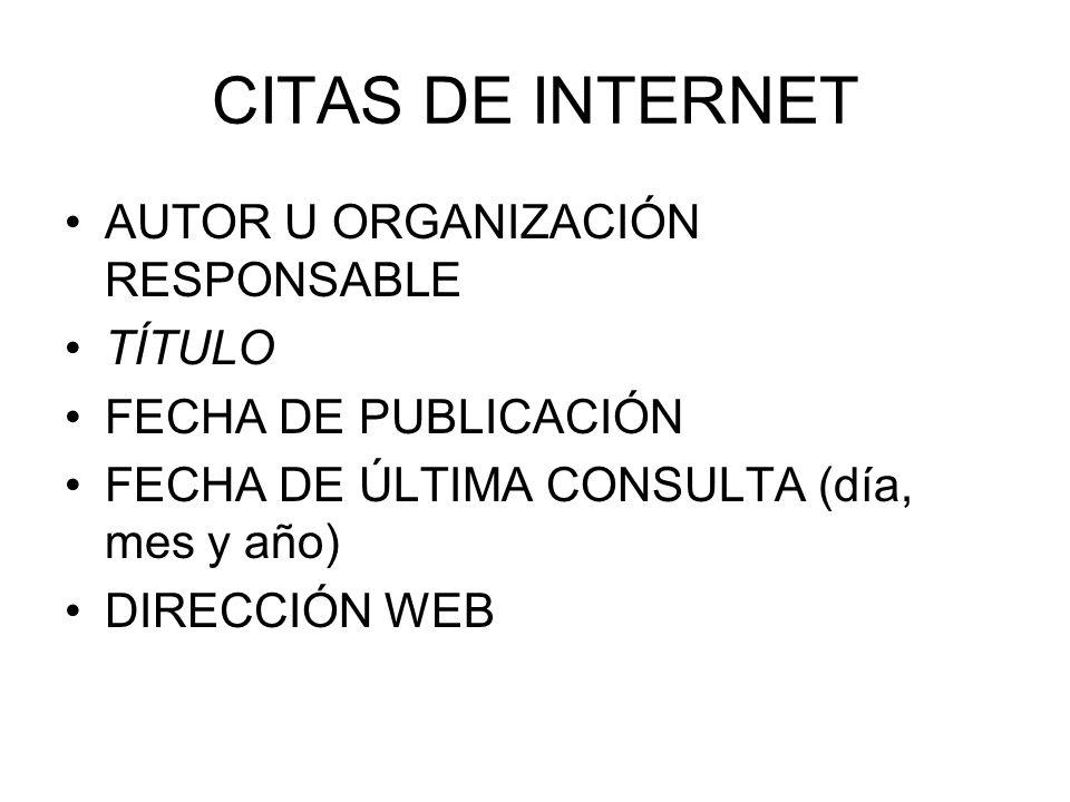 CITAS DE INTERNET AUTOR U ORGANIZACIÓN RESPONSABLE TÍTULO