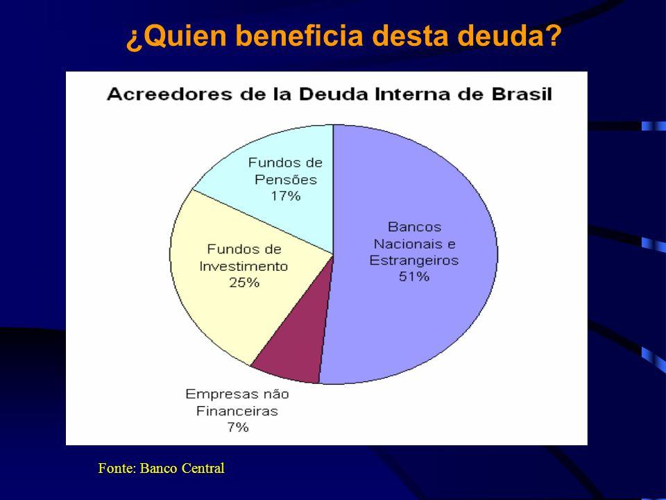 ¿Quien beneficia desta deuda