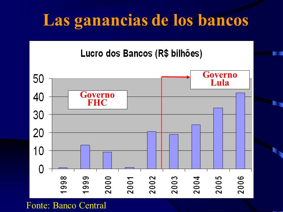 Las ganancias de los bancos