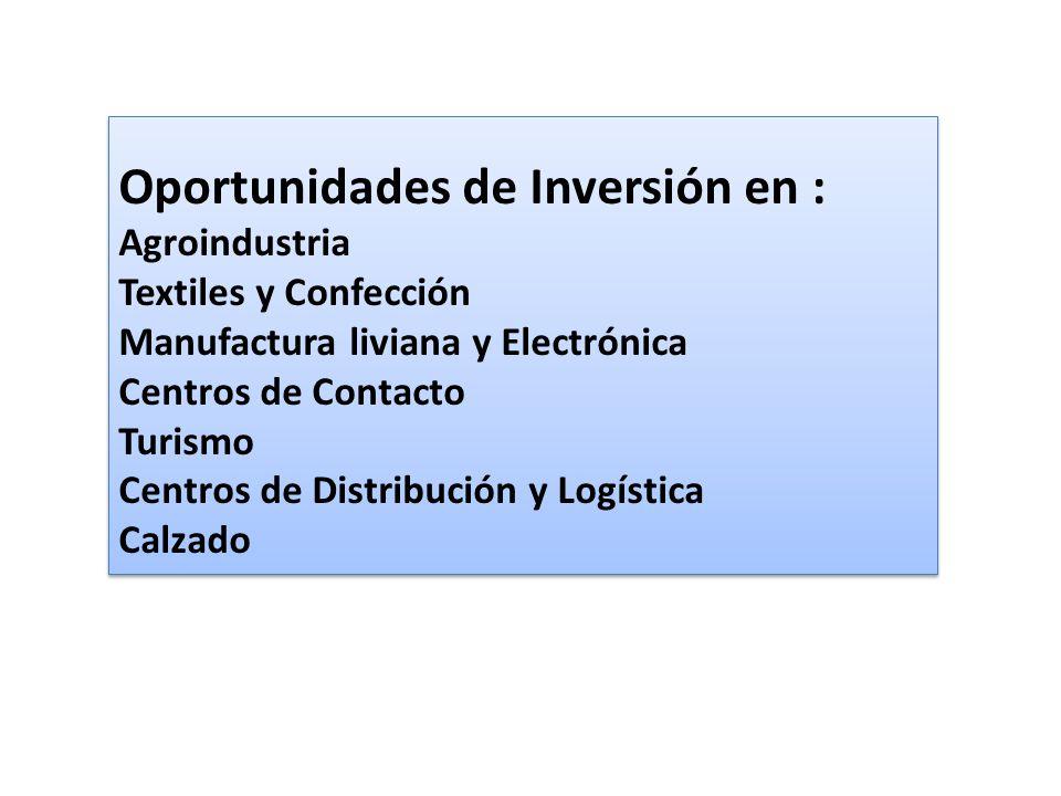 Oportunidades de Inversión en :