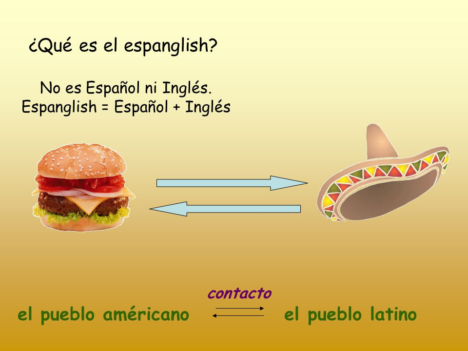 Espanglish = Español + Inglés