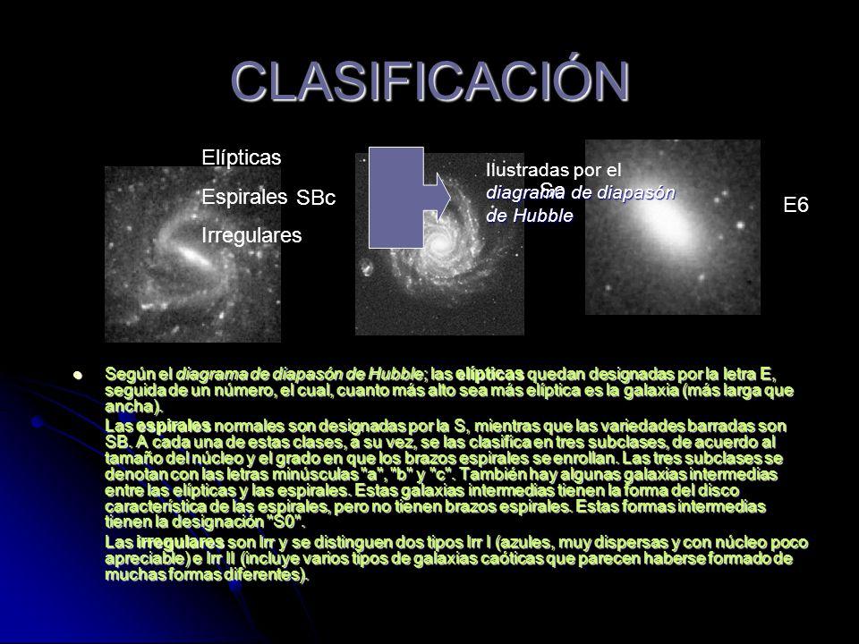 CLASIFICACIÓN Elípticas Espirales Irregulares Sc SBc E6