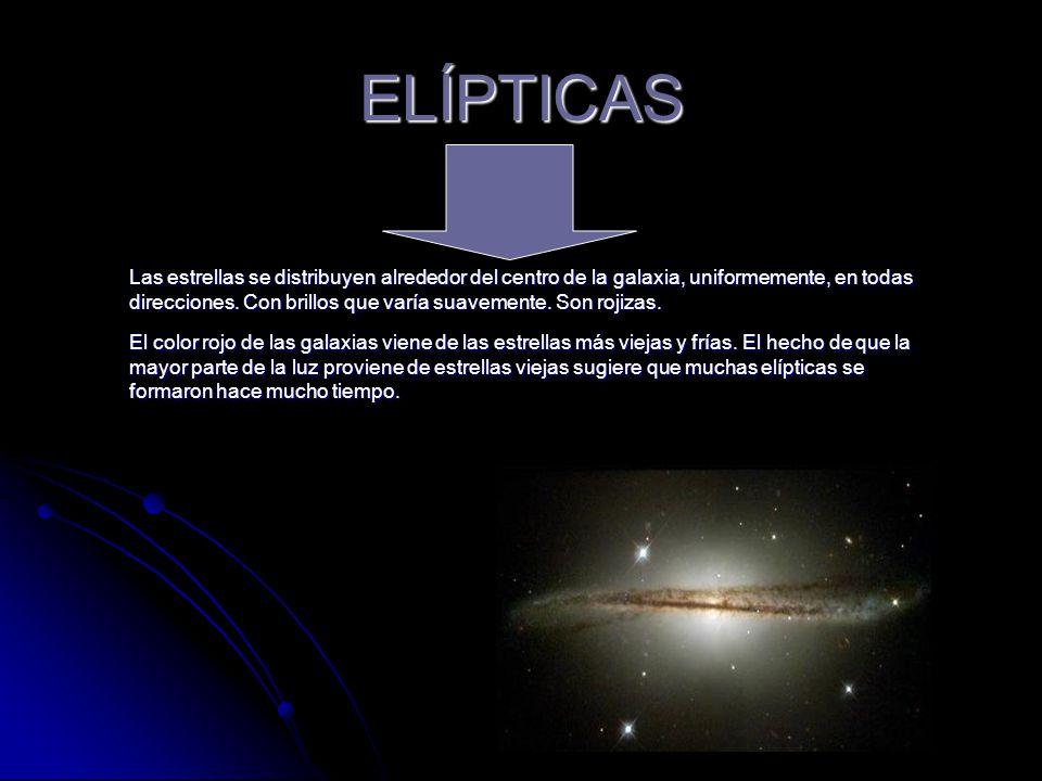 ELÍPTICAS