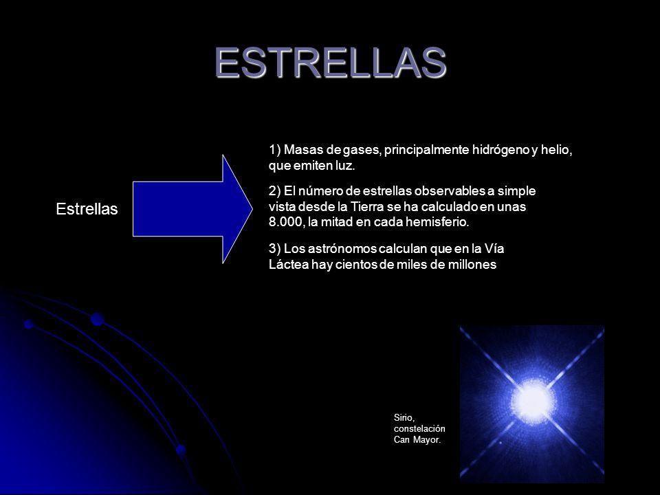 ESTRELLAS 1) Masas de gases, principalmente hidrógeno y helio, que emiten luz.