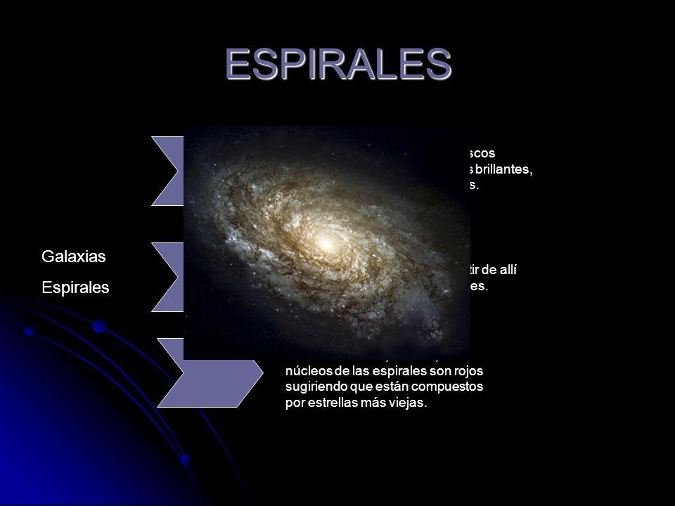 ESPIRALES Galaxias Espirales