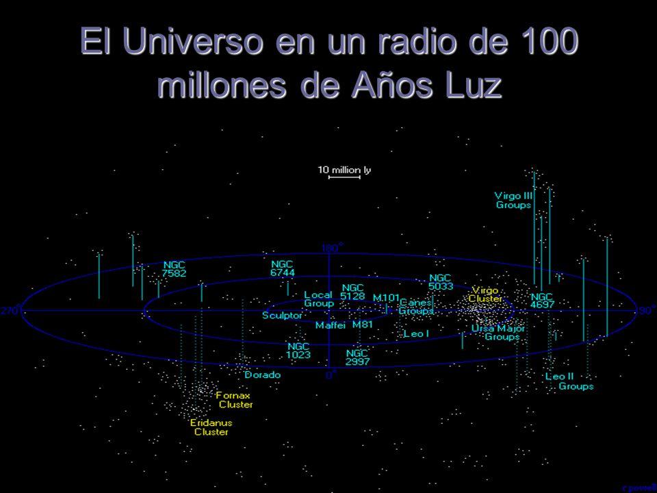 El Universo en un radio de 100 millones de Años Luz