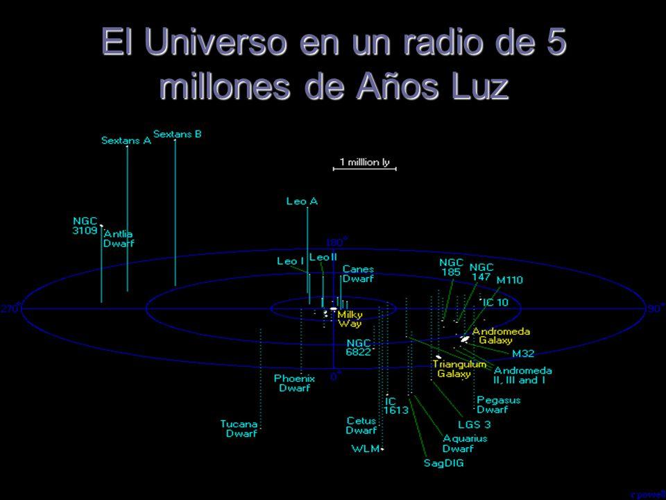 El Universo en un radio de 5 millones de Años Luz