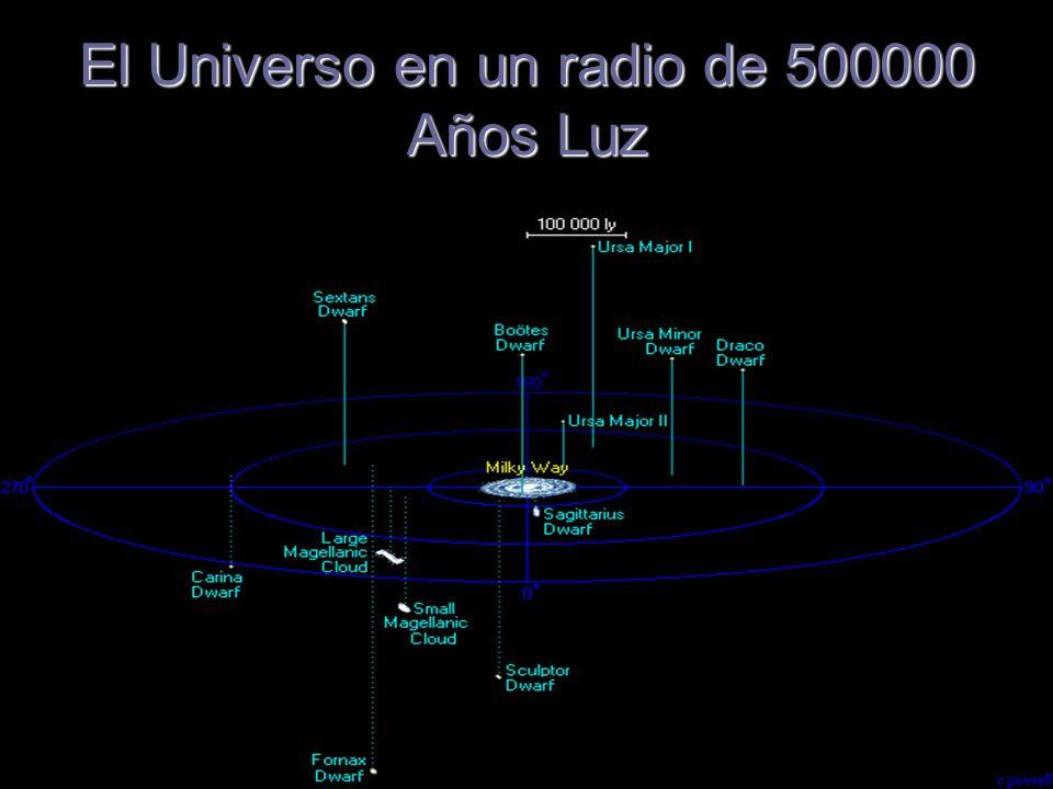 El Universo en un radio de 500000 Años Luz