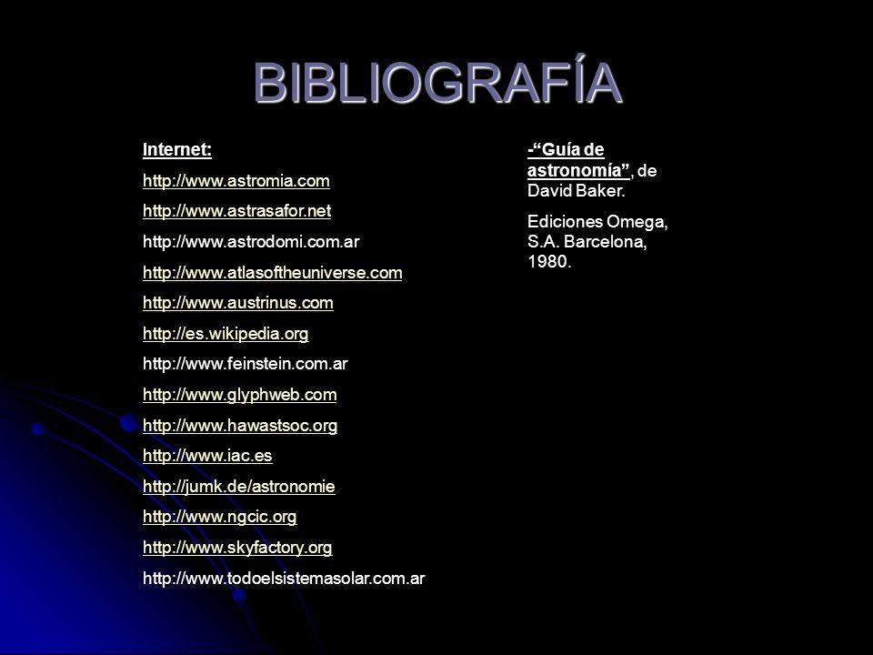 BIBLIOGRAFÍA Internet: http://www.astromia.com