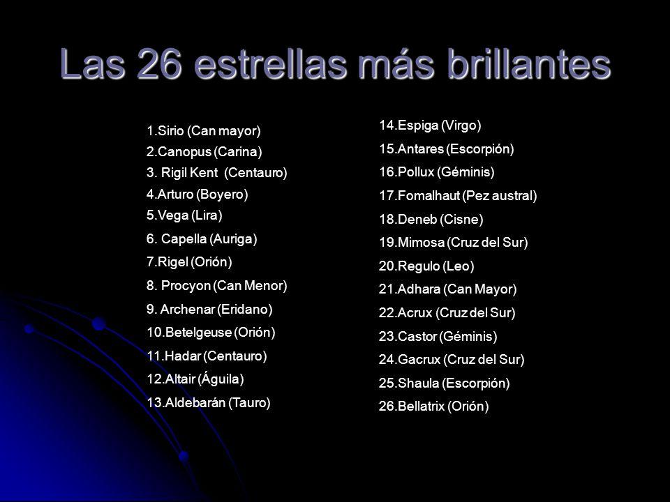 Las 26 estrellas más brillantes
