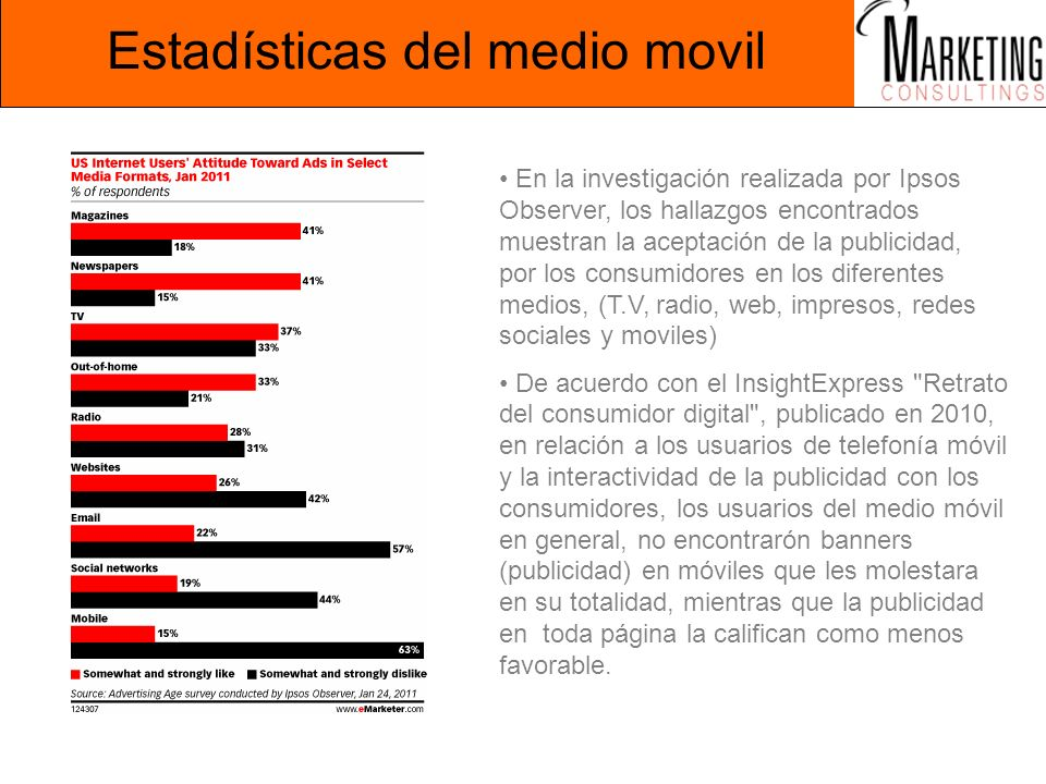 Estadísticas del medio movil
