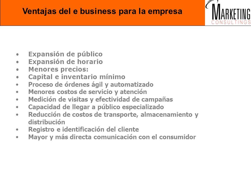 Ventajas del e business para la empresa