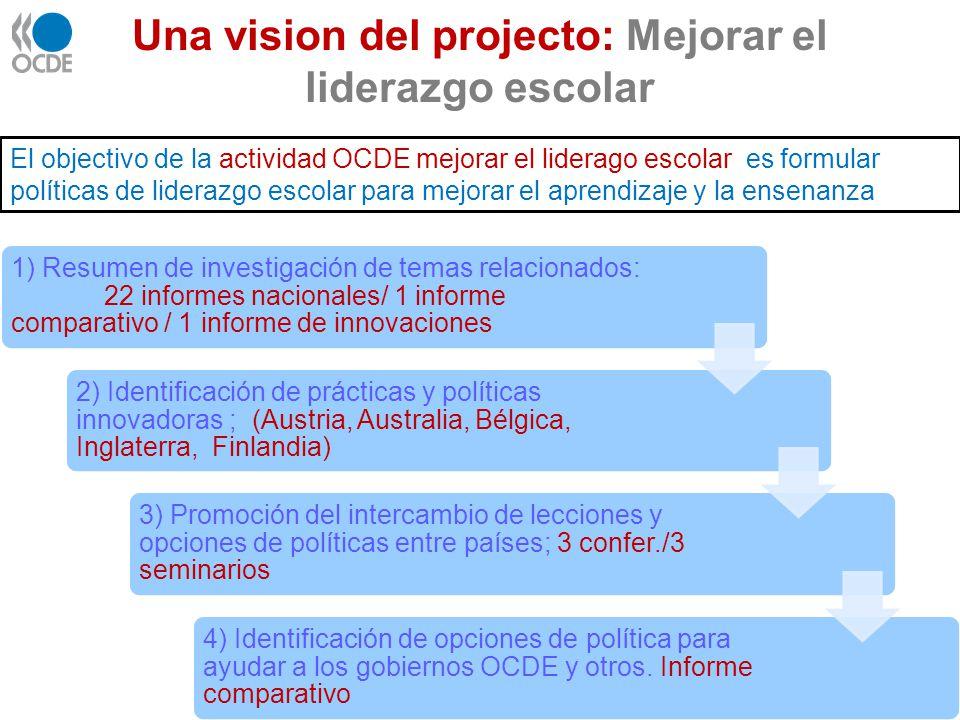 Una vision del projecto: Mejorar el liderazgo escolar