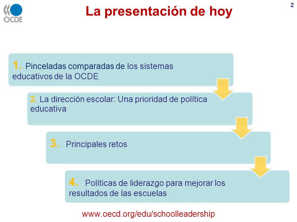 La presentación de hoy 1. Pinceladas comparadas de los sistemas educativos de la OCDE. 2. La dirección escolar: Una prioridad de política educativa.