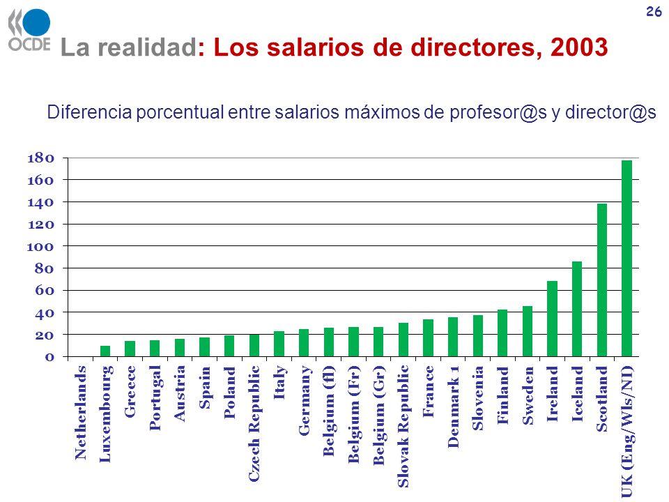 La realidad: Los salarios de directores, 2003