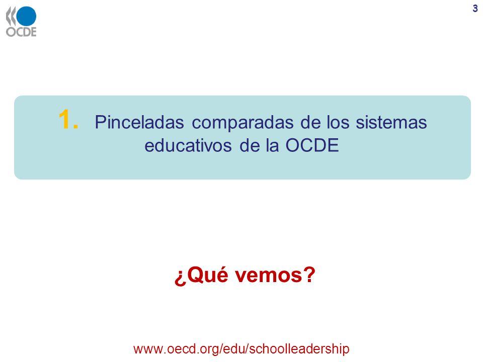 1. Pinceladas comparadas de los sistemas educativos de la OCDE