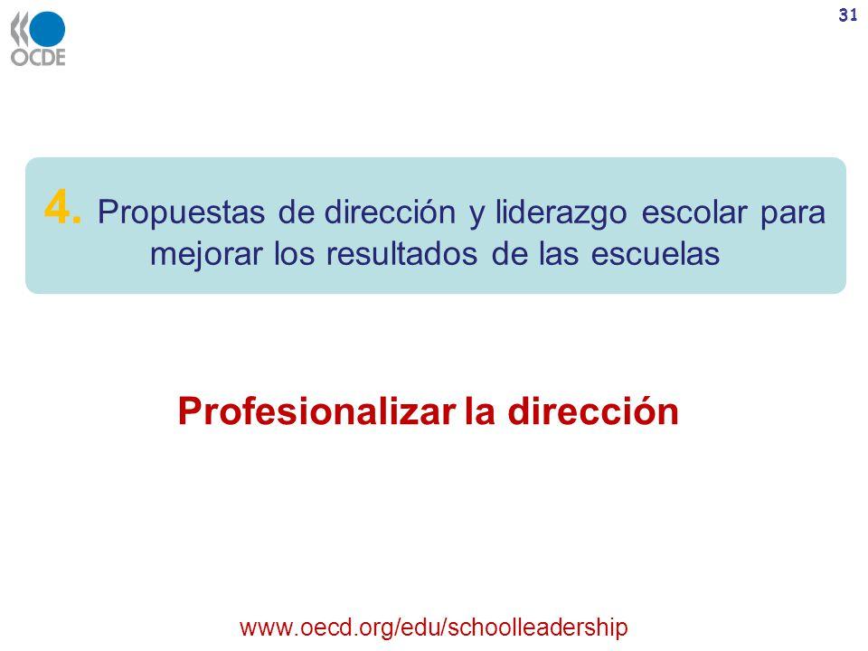 Profesionalizar la dirección