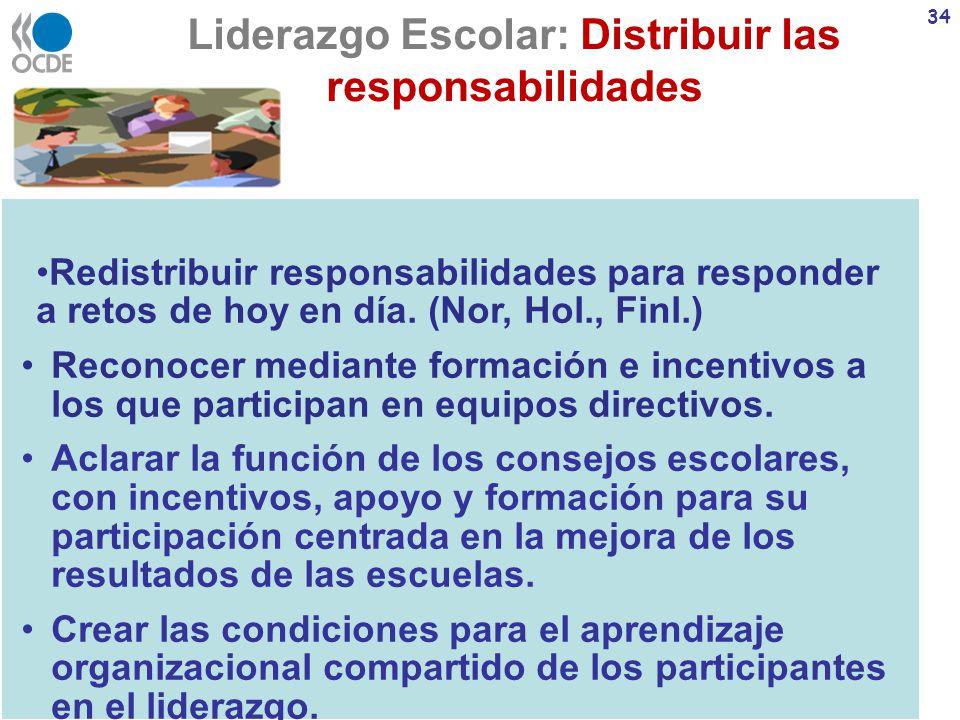 Liderazgo Escolar: Distribuir las responsabilidades