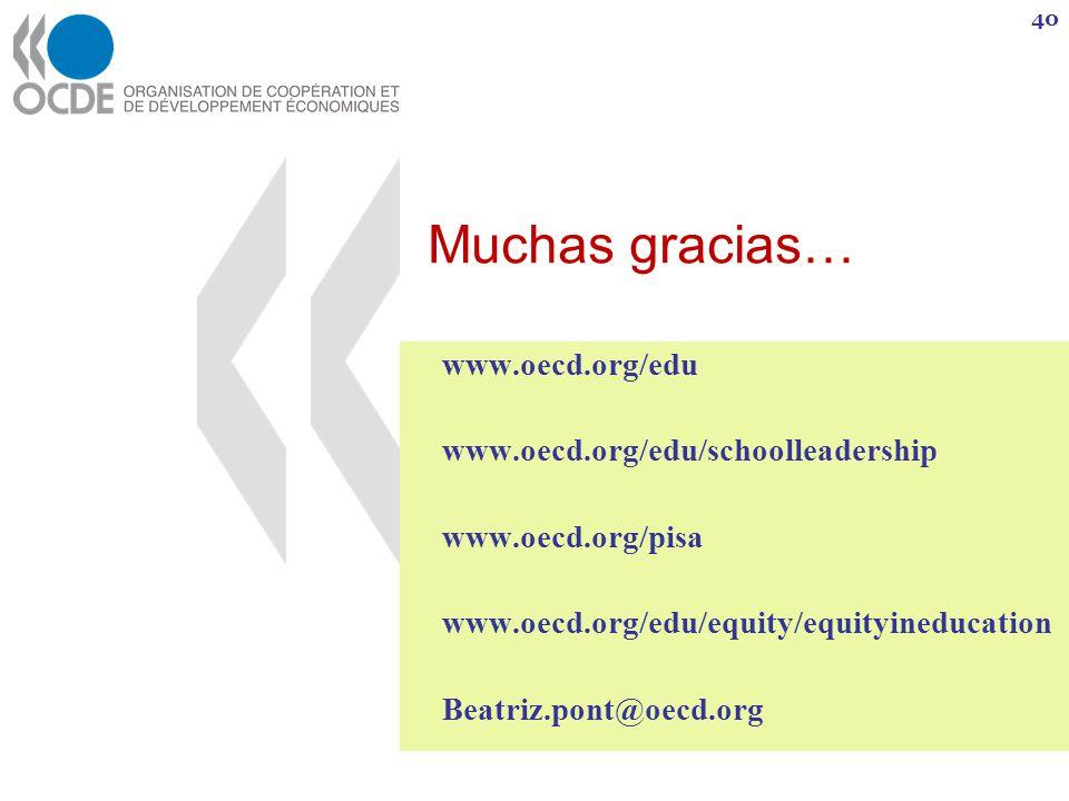 Muchas gracias… www.oecd.org/edu www.oecd.org/edu/schoolleadership