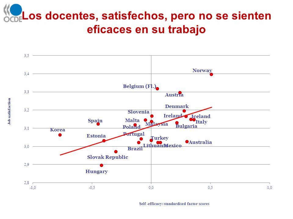 Los docentes, satisfechos, pero no se sienten eficaces en su trabajo