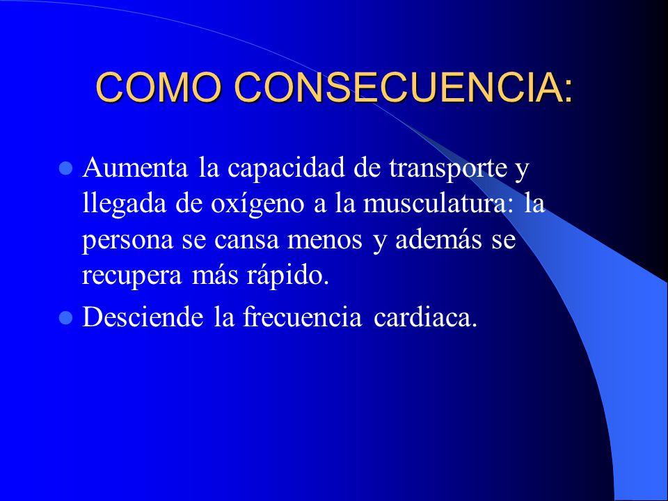 COMO CONSECUENCIA: