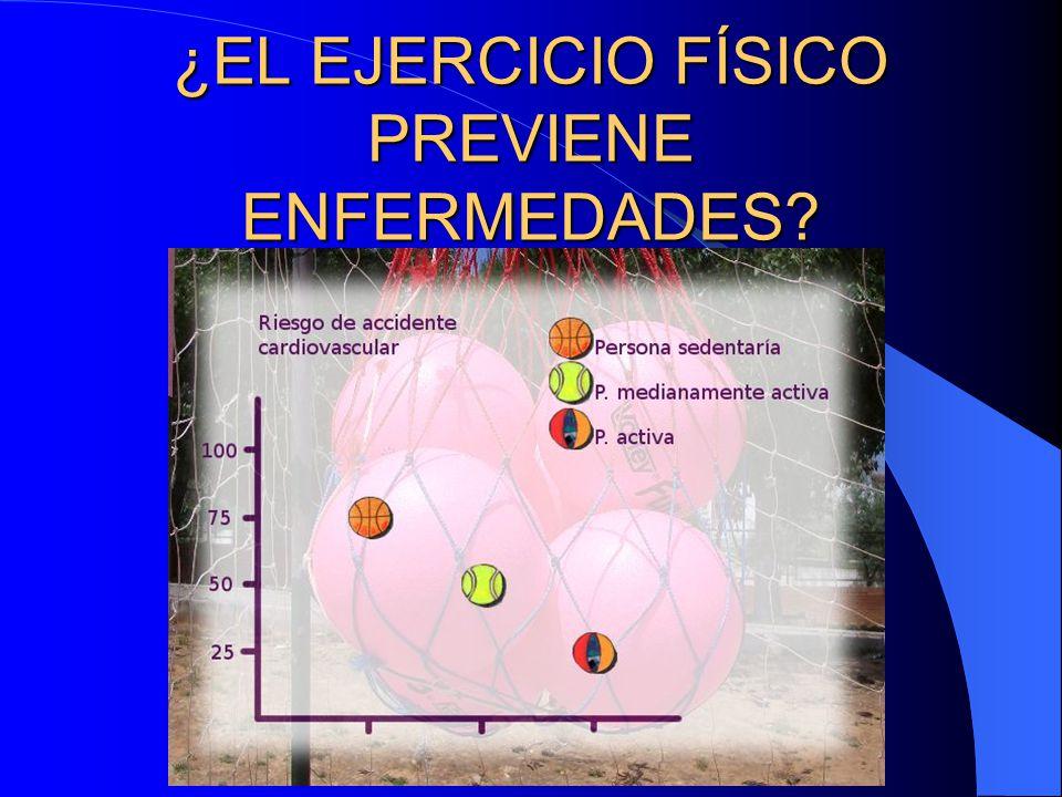 ¿EL EJERCICIO FÍSICO PREVIENE ENFERMEDADES