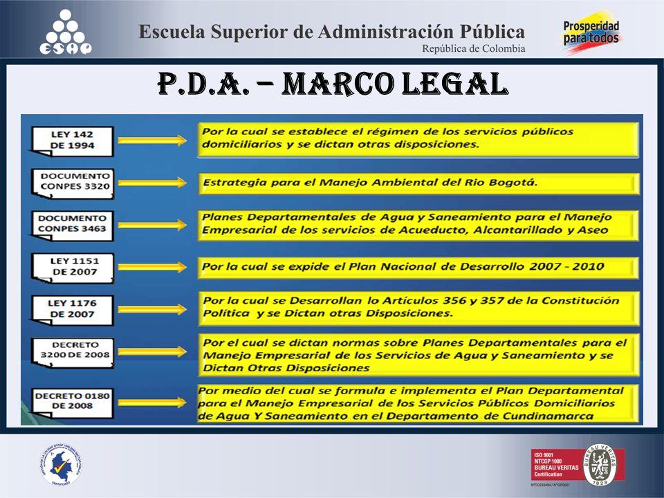 P.D.A. – MARCO LEGAL