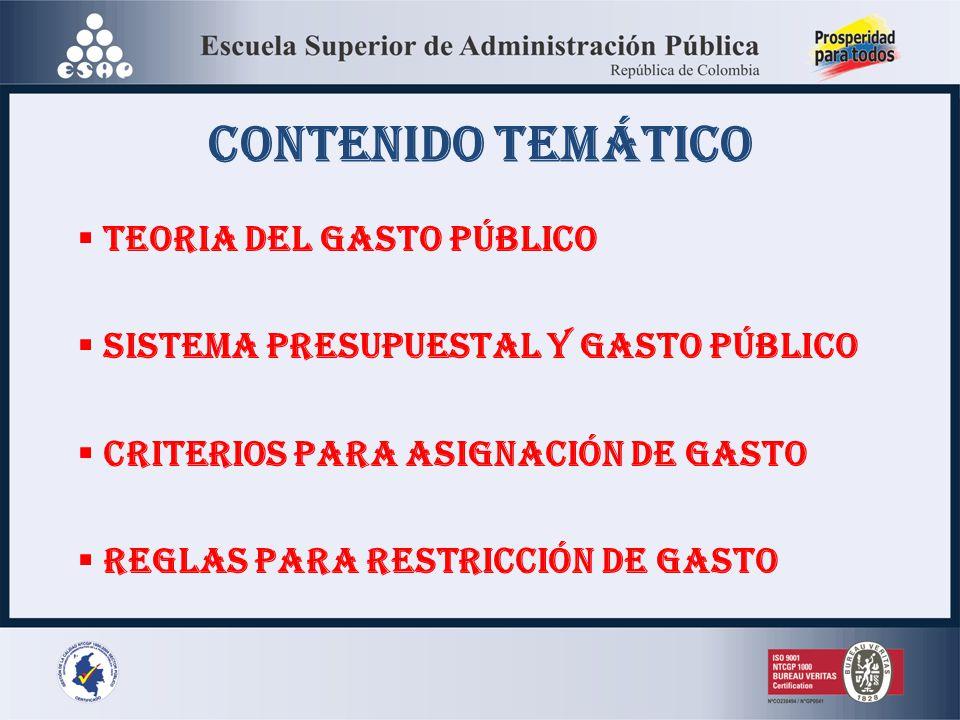 CONTENIDO TEMÁTICO TEORIA DEL GASTO PÚBLICO