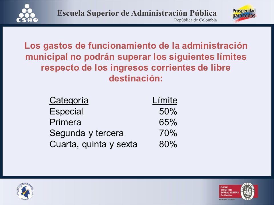 Los gastos de funcionamiento de la administración municipal no podrán superar los siguientes límites respecto de los ingresos corrientes de libre destinación: