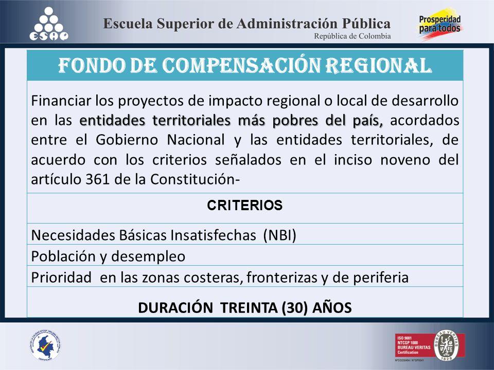 FONDO DE COMPENSACIÓN REGIONAL DURACIÓN TREINTA (30) AÑOS