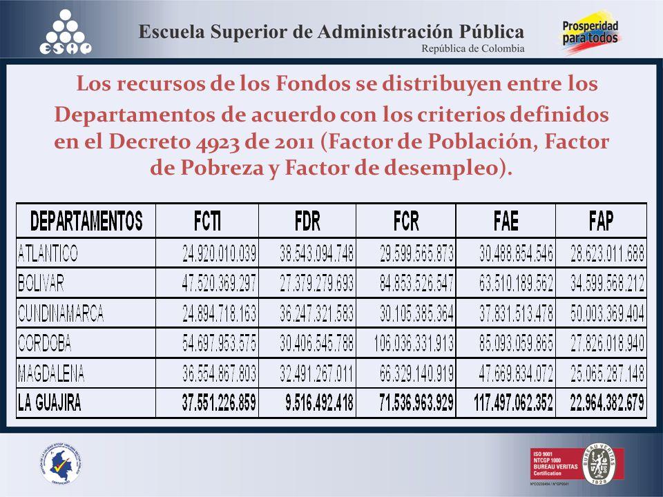 Los recursos de los Fondos se distribuyen entre los Departamentos de acuerdo con los criterios definidos en el Decreto 4923 de 2011 (Factor de Población, Factor de Pobreza y Factor de desempleo).