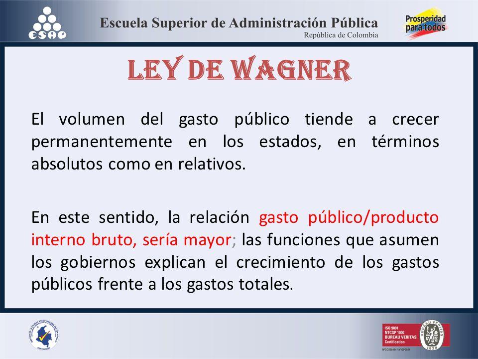 Ley de wagner El volumen del gasto público tiende a crecer permanentemente en los estados, en términos absolutos como en relativos.