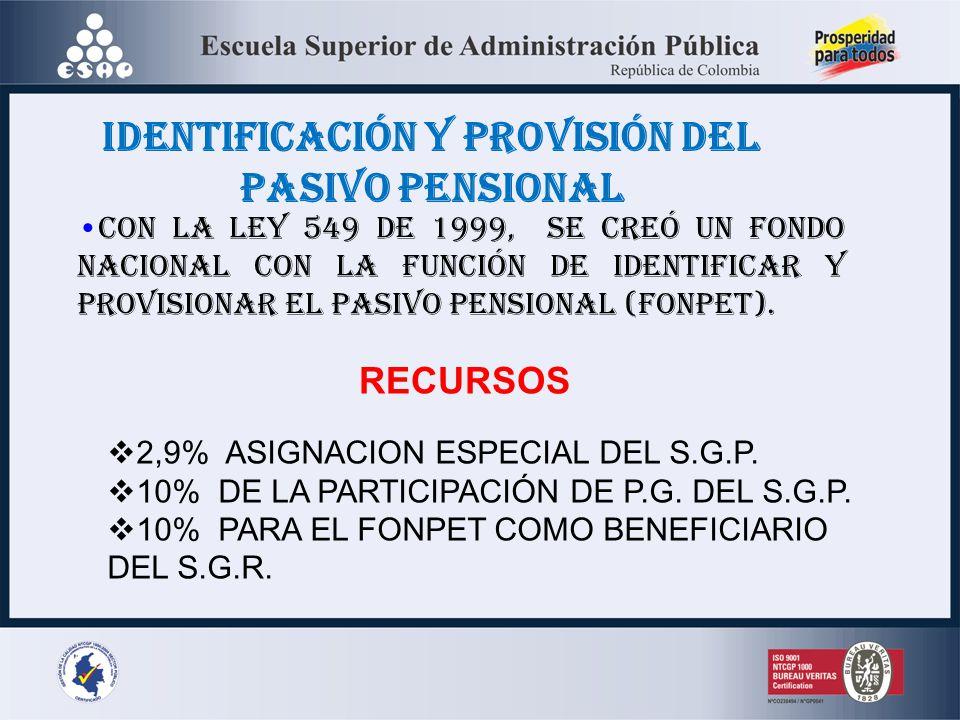 IDENTIFICACIÓN Y PROVISIÓN DEL PASIVO PENSIONAL