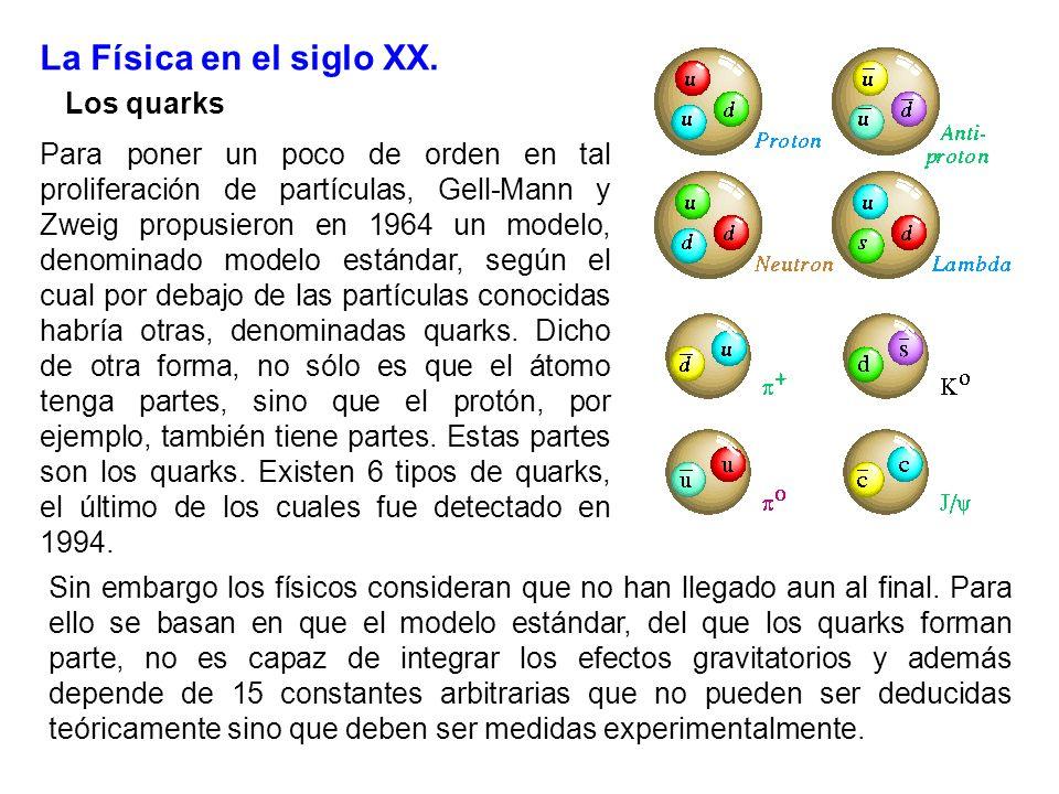 La Física en el siglo XX. Los quarks